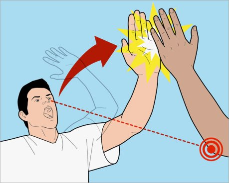 Recognize the sign of the HI-5